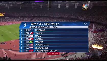 Best Usain Bolt Race
