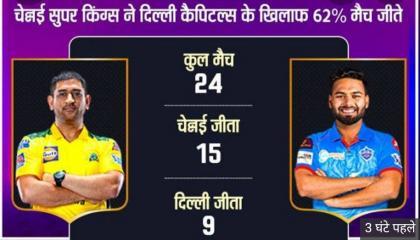 दिल्ली चेन्नई कौन जीतेगा देखीये  csk vs dc team prediction