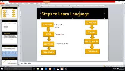 working process of any programming language