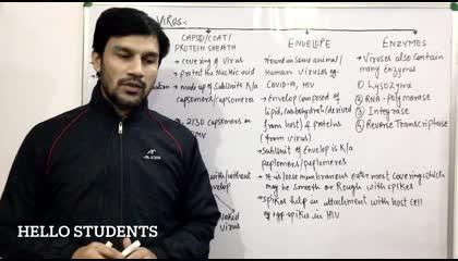 Virus(Part:2)-Components of Virus