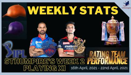 5thUmpire's Week 2 Playing XI  VIVO IPL 2021 Score Analysis