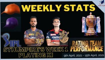 5thumpire's Week 1 Playing XI   VIVO IPL 2021 Score Analysis