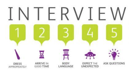 Mock interview session with Manish Raj Sharma part 2